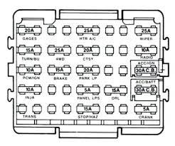 fuse box diagram 1994 chevy pickup auto electrical wiring diagram \u2022 Chevy Truck Fuse Block Diagrams 1994 chevy silverado fuse box diagram second generation c1500 block rh perkypetes club 1991 chevy fuse