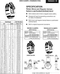 Worm Gear Clamp Size Chart Ideal Hose Clamp Size Chart Bedowntowndaytona Com