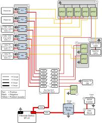 2006 nissan x trail radio wiring diagram xtrail diy stereo upgrade Nissan 350z Stereo Wiring Diagram 2006 nissan x trail radio wiring diagram xterra fuse diagram faqe7077kw0 heating element wiring nissan 350z radio wiring diagram