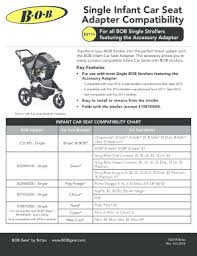 Baby Car Seat Chart Fillable Online Single Infant Car Seat Adapter Compatibility
