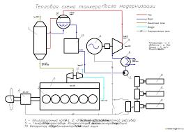 Дипломное проектирование Скачать дипломный проект купить диплом Показано что оборудование ТУК танкера химовоза azov sea обладает достаточным запасом вторичных энергоресурсов и их использование способствует повышению
