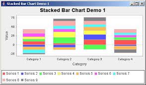 Jfreechart Stacked Bar Chart Demo 1 Bar Stacked Chart