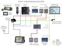 nmea 0183 wiring ewiring garmin marine chartplotter wiring diagram