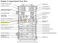 fuse box diagram 2001 ford ranger xlt 1994 ford ranger xlt fuse 2000 ford ranger fuse panel diagram at 2001 Ford Ranger Xlt Fuse Box Diagram