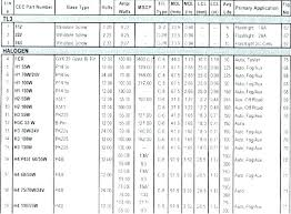 Light Bulb Cross Reference Chart Mediafalcon Co