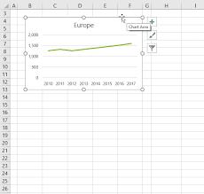 Excel Chart Formatting Tips My Online Training Hub
