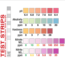Tetra Ammonia Test Strips Color Chart Tetra 6 In 1 Test Strips Color Chart Best Picture Of Chart