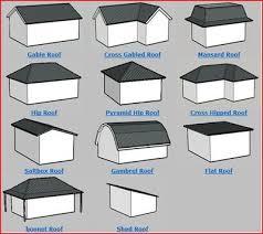 Roof Styles Sc 1 St Technological Design Portfolio - WordPress.com