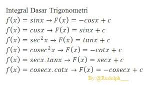Hasil gambar untuk materi integral