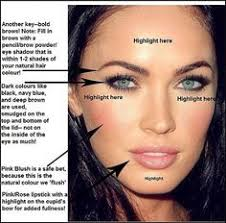 if you like megan fox makeup you might love these ideas