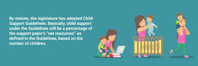 Texas Child Support Attorneys The Wright Firm L L P