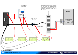 relay socket wiring diagram on relay images free download images 8 Pin Trailer Connector Wire Diagram 8 pin relay wiring diagram on 8 images free download images 8 pin trailer plug wiring diagram