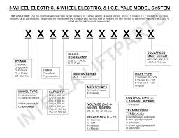 hyster 155 wiring diagram download wiring diagrams \u2022 hyster forklift wiring diagram serial# 8635p how to decode yale forklift serial and model numbers rh store intellaliftparts com hyster forklift wiring diagram e60 hyster s155 wire diagram