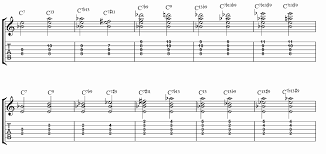 Dominant Seventh Chord Chart A Dominant 7th Chord Accomplice Music
