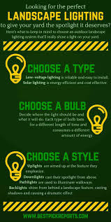 how to choose outdoor lighting. How To Choose Your Perfect Outdoor Landscape Lighting System [Infographic]