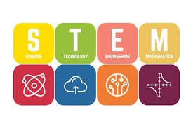 What is STEM Education | MentalUP