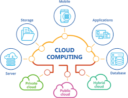 Devops And Cloud Consulting Services Loves Cloud