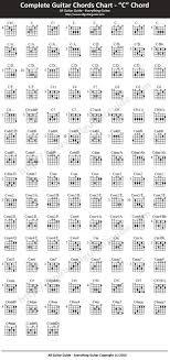 All Guitar Chords Chart Complete Guitar Chord Chart C_chord