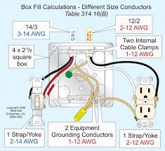 fill calculations the box has the equivalent of five 14 awg conductors and six 12 awg conductors