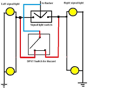hazard wiring diagram for motorcycle hazard image wiring diagram for hazard light switch motorcycle wiring on hazard wiring diagram for motorcycle
