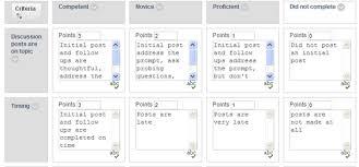 top argumentative essay ghostwriter websites gb sap basis resume rubrics for essay tests