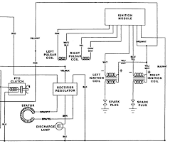 briggs and stratton wiring diagram 22 hp images 20 hp briggs and briggs and stratton 18 hp wiring diagram lzk gallery
