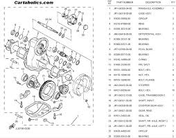 chevy workhorse wiring diagram images 2003 ford focus electrical remote switch wiring diagram on ez go gas workhorse