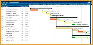 Meeting Scheduler Template Template For Schedule Of Events