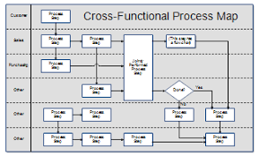 process maps in excel excel process map template rome fontanacountryinn com