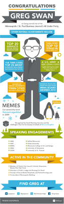 102 Best Resume Design Images On Pinterest A Business Business