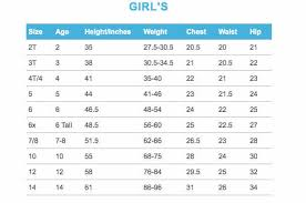 Girls Clothing Chart Sizing Charts For Sun Protection Clothing And Sun Hats