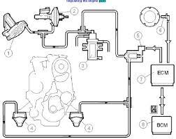 36 awesome 1998 volvo v70 engine diagram myrawalakotrhmyrawalakot 2007 volvo s40 engine diagram free image