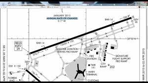 Flight Simulator Reading Charts Tutorial Airport Diagrams