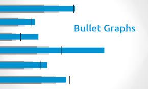 Tableau 201 How To Make Bullet Graphs Evolytics