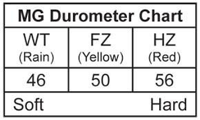 Dunlop Kart Tire Chart Tires Tires Tools Comet Kart Sales