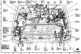 8l engine diagrams for 2001 chevy impala wiring diagram chevy impala 3 8 engine diagram wiring diagram perf ce 8l engine diagrams for 2001 chevy impala