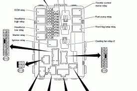 96 nissan maxima fuse box diagram petaluma nissan maxima fuse box diagram in addition 1995 nissan maxima fuse box