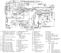 Contemporary simple harley wiring diagram image everything you
