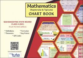 Mathematics Topicwise Chapterwise Charts For Ssc