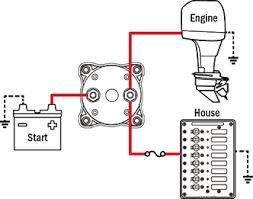 marine battery switch wiring diagram perko dual battery switch at Battery Switch Wiring Diagram