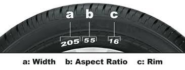 Welcome to <b>Pro Tire</b> AutoCare