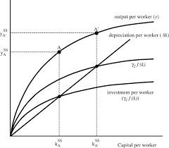 model essays economics  model essays economics