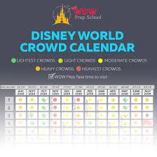 Disney World 2020 Crowd Calendar Best Times To Go Wdw