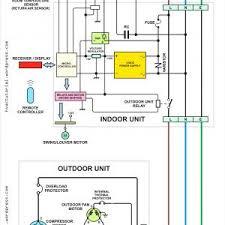 loop wiring diagram examples new wiring diagram phone socket best Ground Loop Diagram loop wiring diagram examples new wiring diagram phone socket best wiring diagram for phone line valid