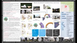 Design Sheets Of Architecture Students Thesis Study Sheets Film Institute