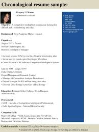 orthodontist resume examples