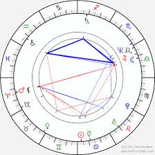 Suresh Gopi Birth Chart Horoscope Date Of Birth Astro