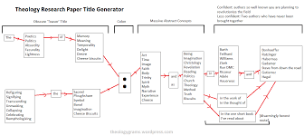 theology research paper title generator theologygrams