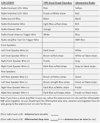 2010 jeep patriot radio wiring diagram wonderful photographs 2010 jeep wrangler sport radio wiring diagram 2010 jeep patriot radio wiring diagram new photographs squished page 15 harness wiring diagram