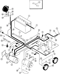 Fancy predator 4000 generator wiring diagram pictures electrical